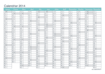 Calendrier 2014 - turquoise